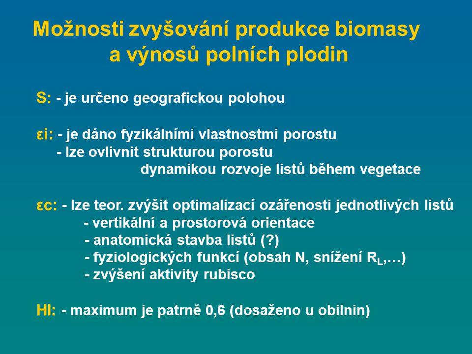 Možnosti zvyšování produkce biomasy a výnosů polních plodin S: - je určeno geografickou polohou εi: - je dáno fyzikálními vlastnostmi porostu - lze ov