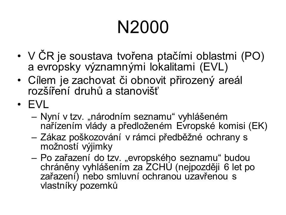N2000 V ČR je soustava tvořena ptačími oblastmi (PO) a evropsky významnými lokalitami (EVL) Cílem je zachovat či obnovit přirozený areál rozšíření druhů a stanovišť EVL –Nyní v tzv.