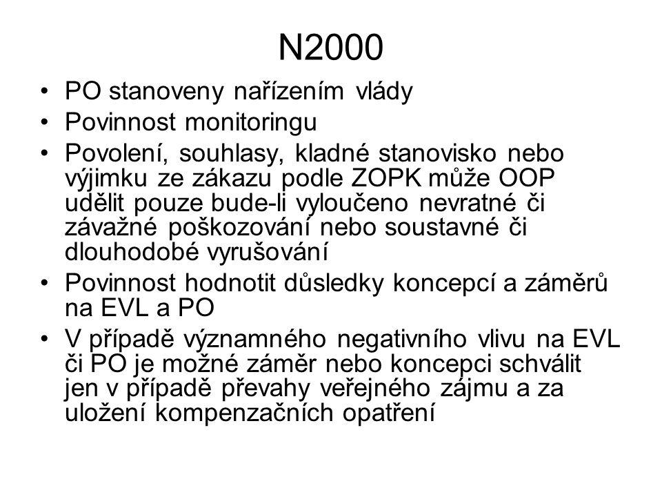 N2000 PO stanoveny nařízením vlády Povinnost monitoringu Povolení, souhlasy, kladné stanovisko nebo výjimku ze zákazu podle ZOPK může OOP udělit pouze bude-li vyloučeno nevratné či závažné poškozování nebo soustavné či dlouhodobé vyrušování Povinnost hodnotit důsledky koncepcí a záměrů na EVL a PO V případě významného negativního vlivu na EVL či PO je možné záměr nebo koncepci schválit jen v případě převahy veřejného zájmu a za uložení kompenzačních opatření