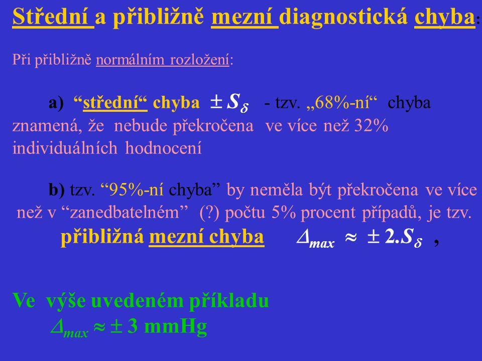 """Střední a přibližně mezní diagnostická chyba : Při přibližně normálním rozložení: a) """"střední"""" chyba  S  - tzv. """"68%-ní"""" chyba znamená, že nebude př"""