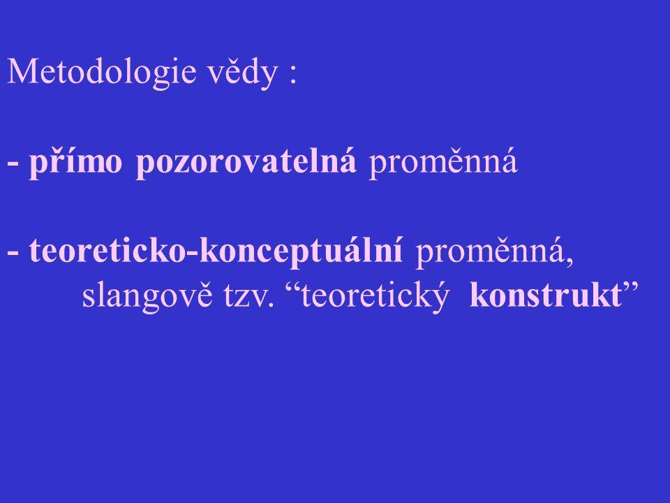 """Metodologie vědy : - přímo pozorovatelná proměnná - teoreticko-konceptuální proměnná, slangově tzv. """"teoretický konstrukt"""""""
