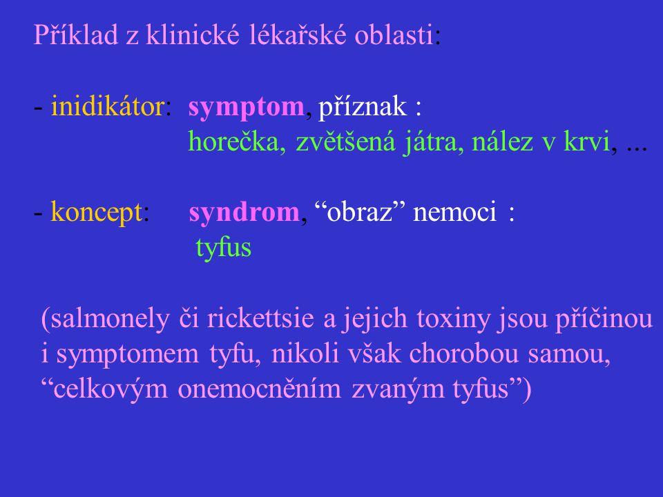 """Příklad z klinické lékařské oblasti: - inidikátor: symptom, příznak : horečka, zvětšená játra, nález v krvi,... - koncept: syndrom, """"obraz"""" nemoci : t"""
