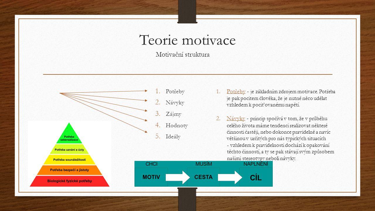 Teorie motivace 1. Potřeby 2. Návyky 3. Zájmy 4. Hodnoty 5. Ideály Motivační struktura 1.Potřeby - je základním zdrojem motivace. Potřeba je pak pocit