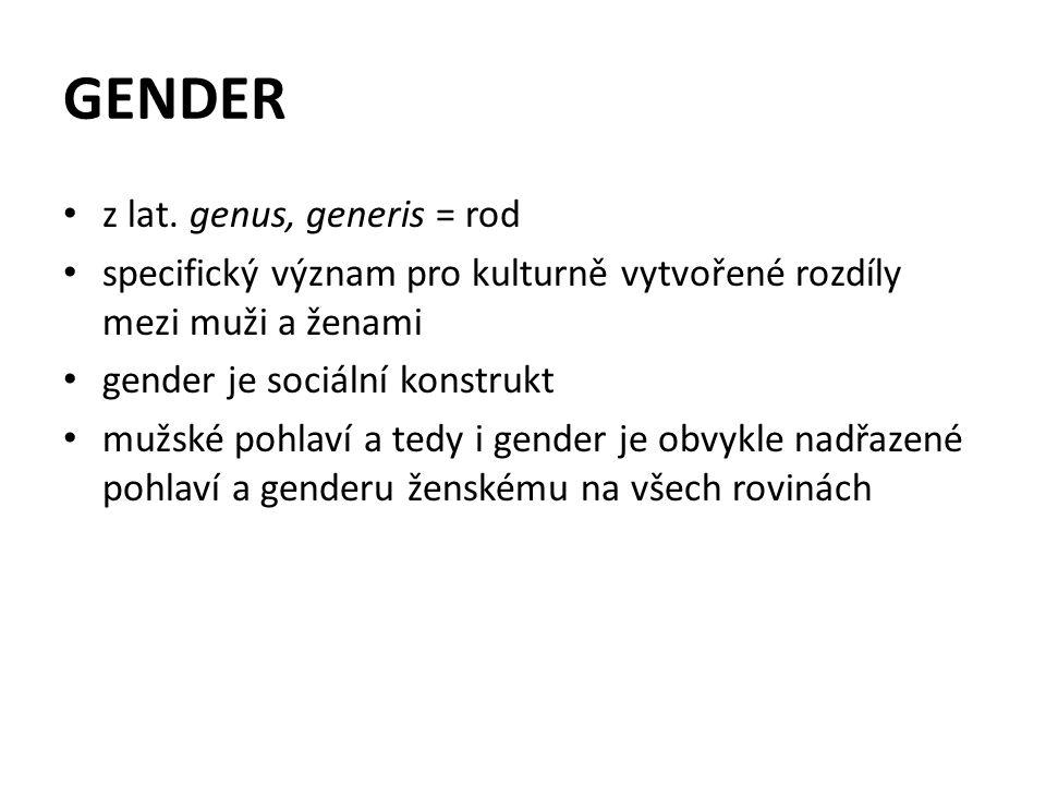 GENDER z lat. genus, generis = rod specifický význam pro kulturně vytvořené rozdíly mezi muži a ženami gender je sociální konstrukt mužské pohlaví a t