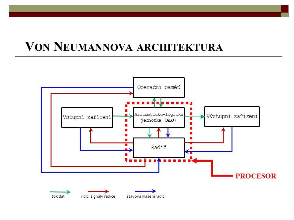 V ON N EUMANNOVA ARCHITEKTURA PROCESOR Výstupní zařízení Operační paměť Vstupní zařízení Aritmeticko-logická jednotka (ALU) Řadič tok datstavová hláše