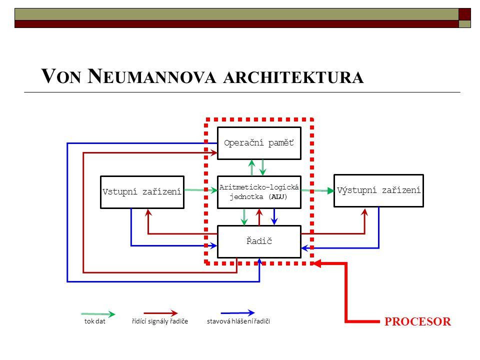 V ON N EUMANNOVA ARCHITEKTURA Výstupní zařízení Operační paměť Vstupní zařízení Aritmeticko-logická jednotka (ALU) Řadič PROCESOR tok datstavová hláše