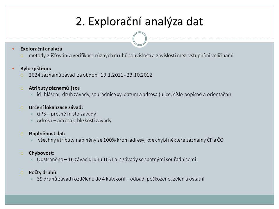 2. Explorační analýza dat Explorační analýza  metody zjišťování a verifikace různých druhů souvislostí a závislostí mezi vstupními veličinami Bylo zj