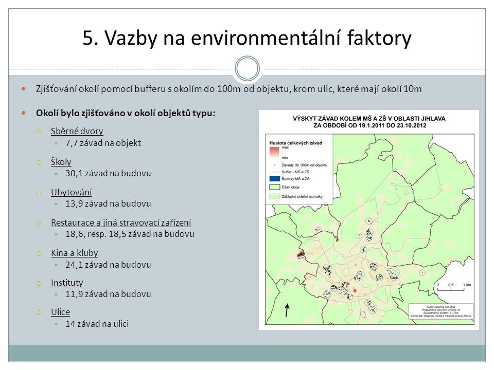 5. Vazby na environmentální faktory Zjišťování okolí pomocí bufferu s okolím do 100m od objektu, krom ulic, které mají okolí 10m Okolí bylo zjišťováno