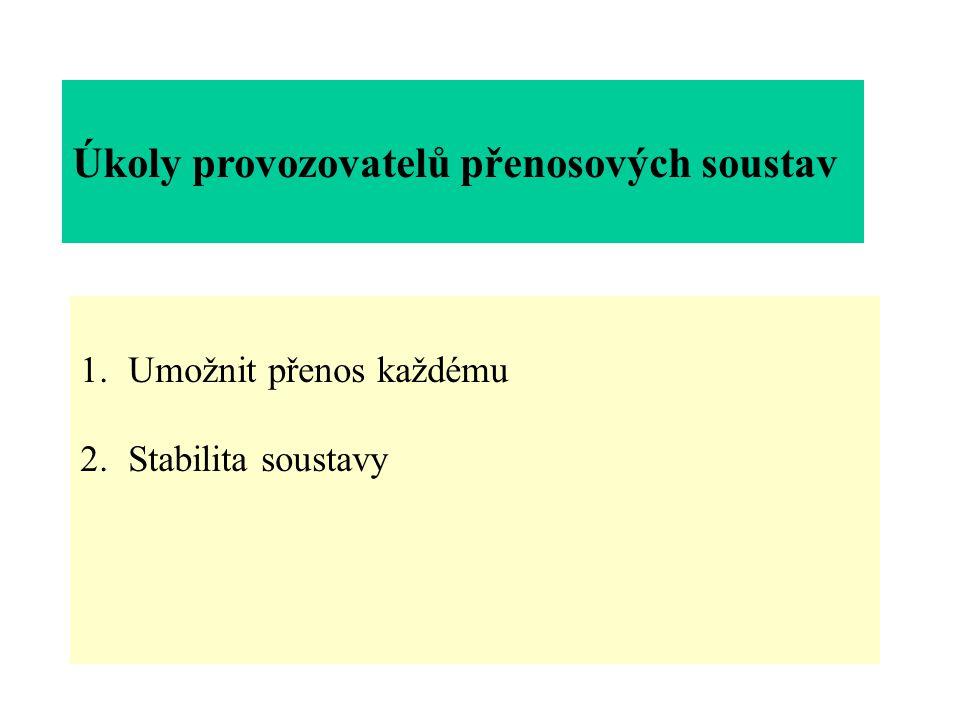 Úkoly provozovatelů přenosových soustav 1.Umožnit přenos každému 2.Stabilita soustavy