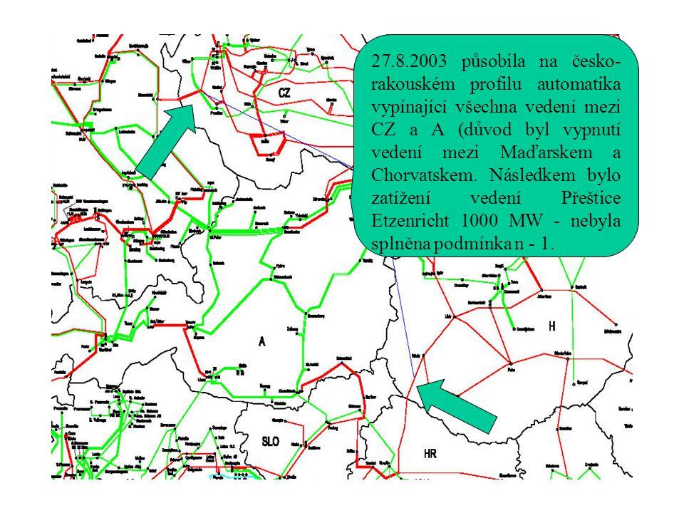 . 27.8.2003 působila na česko- rakouském profilu automatika vypínající všechna vedení mezi CZ a A (důvod byl vypnutí vedení mezi Maďarskem a Chorvatsk