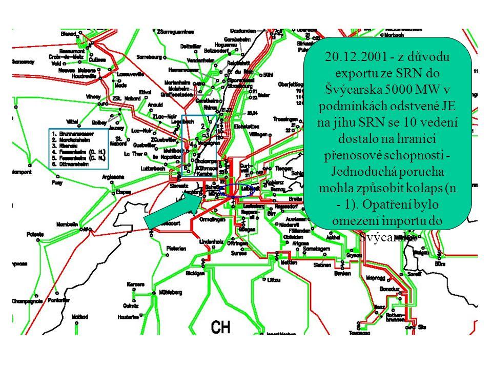 20.12.2001 - z důvodu exportu ze SRN do Švýcarska 5000 MW v podmínkách odstvené JE na jihu SRN se 10 vedení dostalo na hranici přenosové schopnosti - Jednoduchá porucha mohla způsobit kolaps (n - 1).