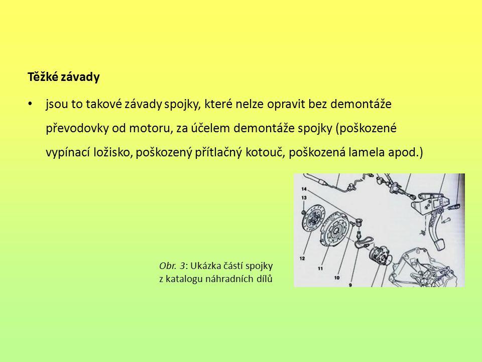 Těžké závady jsou to takové závady spojky, které nelze opravit bez demontáže převodovky od motoru, za účelem demontáže spojky (poškozené vypínací ložisko, poškozený přítlačný kotouč, poškozená lamela apod.) Obr.