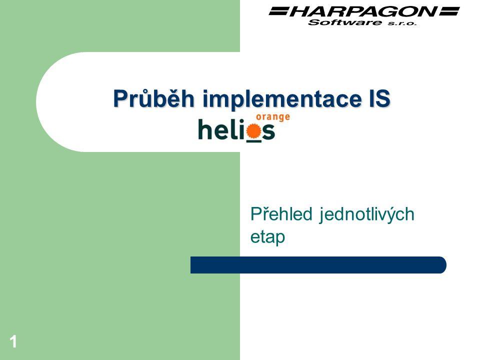 2 Přehled procesů Helios Orange