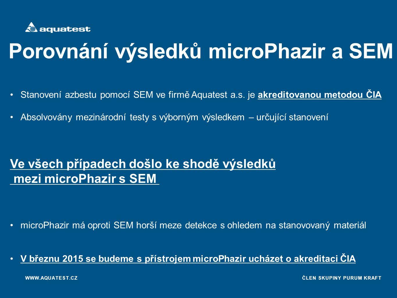 ČLEN SKUPINY PURUM KRAFT Porovnání výsledků microPhazir a SEM WWW.AQUATEST.CZ Stanovení azbestu pomocí SEM ve firmě Aquatest a.s.