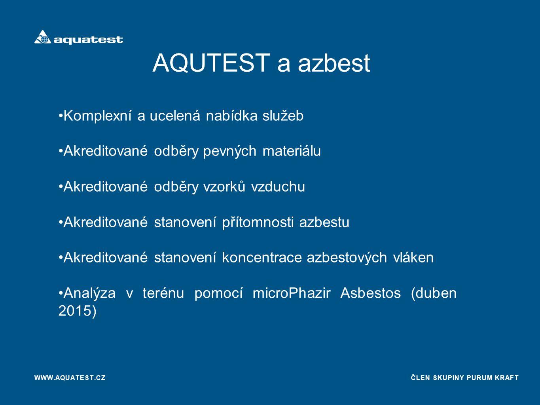 ČLEN SKUPINY PURUM KRAFT AQUTEST a azbest WWW.AQUATEST.CZ Komplexní a ucelená nabídka služeb Akreditované odběry pevných materiálu Akreditované odběry vzorků vzduchu Akreditované stanovení přítomnosti azbestu Akreditované stanovení koncentrace azbestových vláken Analýza v terénu pomocí microPhazir Asbestos (duben 2015)