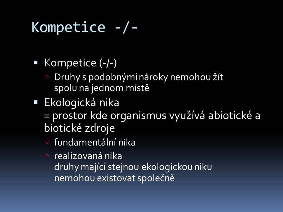 Kompetice -/-  Kompetice (-/-)  Druhy s podobnými nároky nemohou žít spolu na jednom místě  Ekologická nika = prostor kde organismus využívá abioti