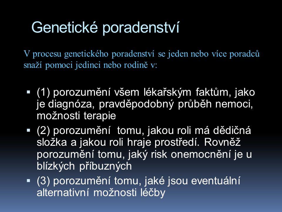 Genetické poradenství  (1) porozumění všem lékařským faktům, jako je diagnóza, pravděpodobný průběh nemoci, možnosti terapie  (2) porozumění tomu, jakou roli má dědičná složka a jakou roli hraje prostředí.