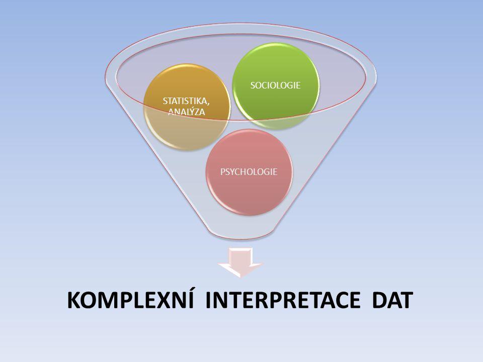 KOMPLEXNÍ INTERPRETACE DAT PSYCHOLOGIE STATISTIKA, ANALÝZA SOCIOLOGIE