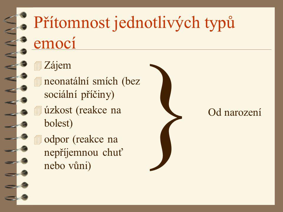 Přítomnost jednotlivých typů emocí 4 Zájem 4 neonatální smích (bez sociální příčiny) 4 úzkost (reakce na bolest) 4 odpor (reakce na nepříjemnou chuť n