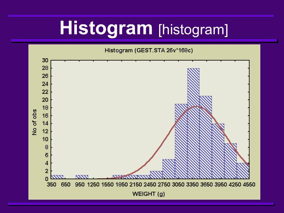 XY-graf [scatterplot]