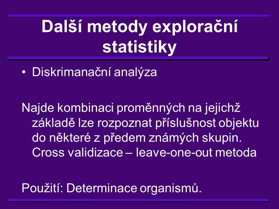 Další metody explorační statistiky Faktorová analýza Redukuje větší počet proměnných na menší počet faktorů.