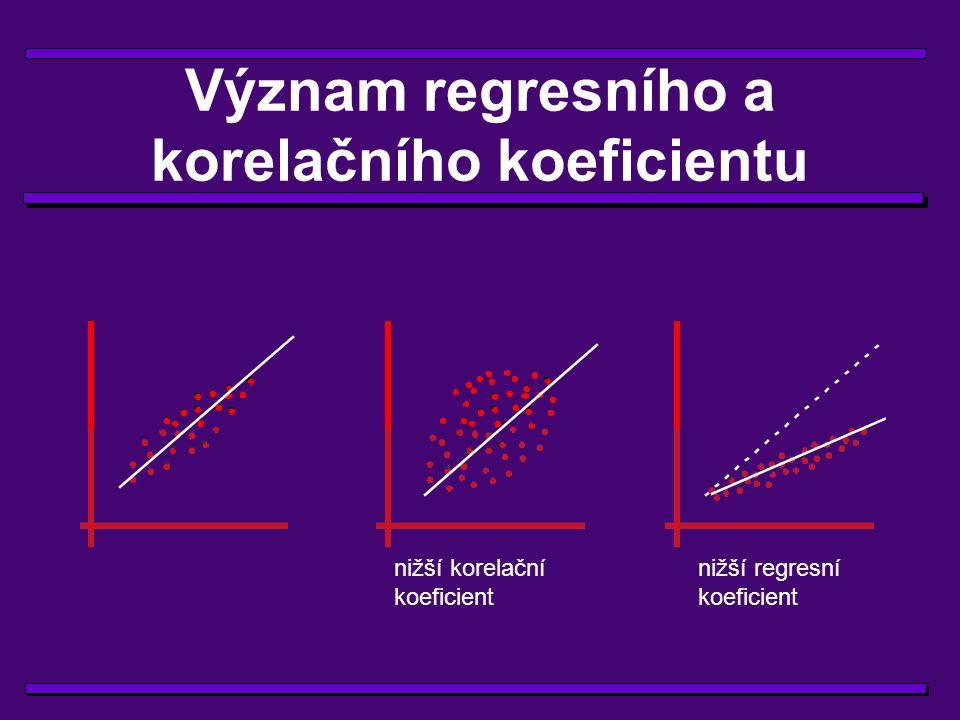 Neparametrické metody  Wilcoxonův (= Mann-Whitney) test  Mediánový (= znaménkový) test  Kruskal-Wallis ANOVA  Friedman ANOVA  Wald-Wolfowitz test  neparametrická korelace