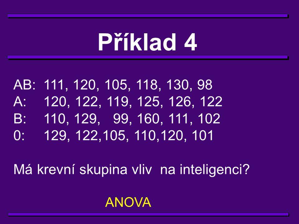 Příklad 5 Novák: ano Praha30 Horák: ne vesnice18 Dolák: ano vesnice60 Červeňák: ne město29 Zeleňák: ano městečko35 Má velikost bydliště vliv na pravděpodobnost infekce.