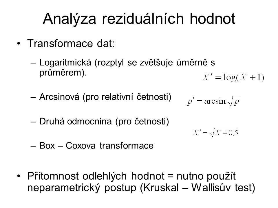 Analýza reziduálních hodnot Transformace dat: –Logaritmická (rozptyl se zvětšuje úměrně s průměrem). –Arcsinová (pro relativní četnosti) –Druhá odmocn