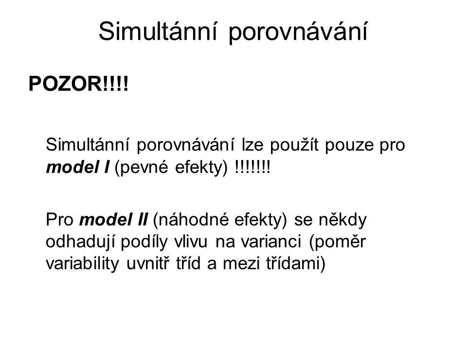 POZOR!!!! Simultánní porovnávání lze použít pouze pro model I (pevné efekty) !!!!!!! Pro model II (náhodné efekty) se někdy odhadují podíly vlivu na v