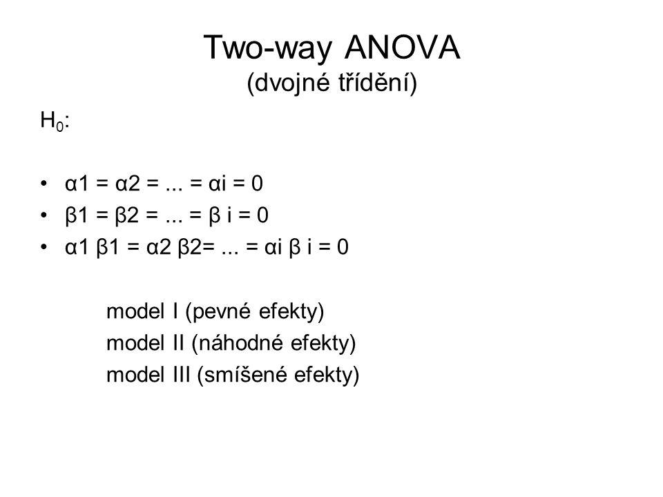 Two-way ANOVA (dvojné třídění) H 0 : α1 = α2 =... = αi = 0 β1 = β2 =... = β i = 0 α1 β1 = α2 β2=... = αi β i = 0 model I (pevné efekty) model II (náho