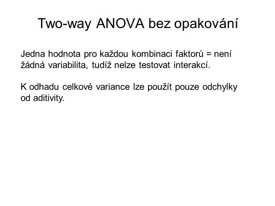Two-way ANOVA bez opakování Jedna hodnota pro každou kombinaci faktorů = není žádná variabilita, tudíž nelze testovat interakcí. K odhadu celkové vari