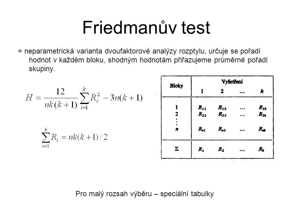 Friedmanův test = neparametrická varianta dvoufaktorové analýzy rozptylu, určuje se pořadí hodnot v každém bloku, shodným hodnotám přiřazujeme průměrn