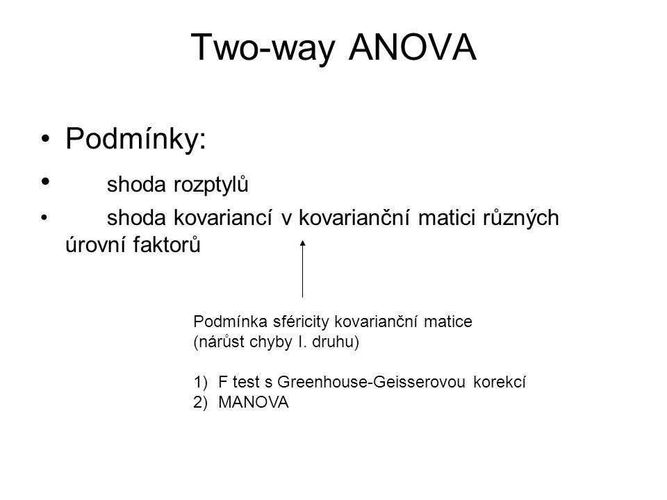 Two-way ANOVA Podmínky: shoda rozptylů shoda kovariancí v kovarianční matici různých úrovní faktorů Podmínka sféricity kovarianční matice (nárůst chyb