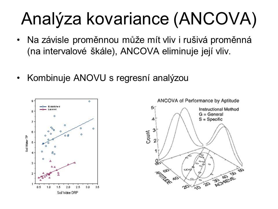 Analýza kovariance (ANCOVA) Na závisle proměnnou může mít vliv i rušivá proměnná (na intervalové škále), ANCOVA eliminuje její vliv. Kombinuje ANOVU s