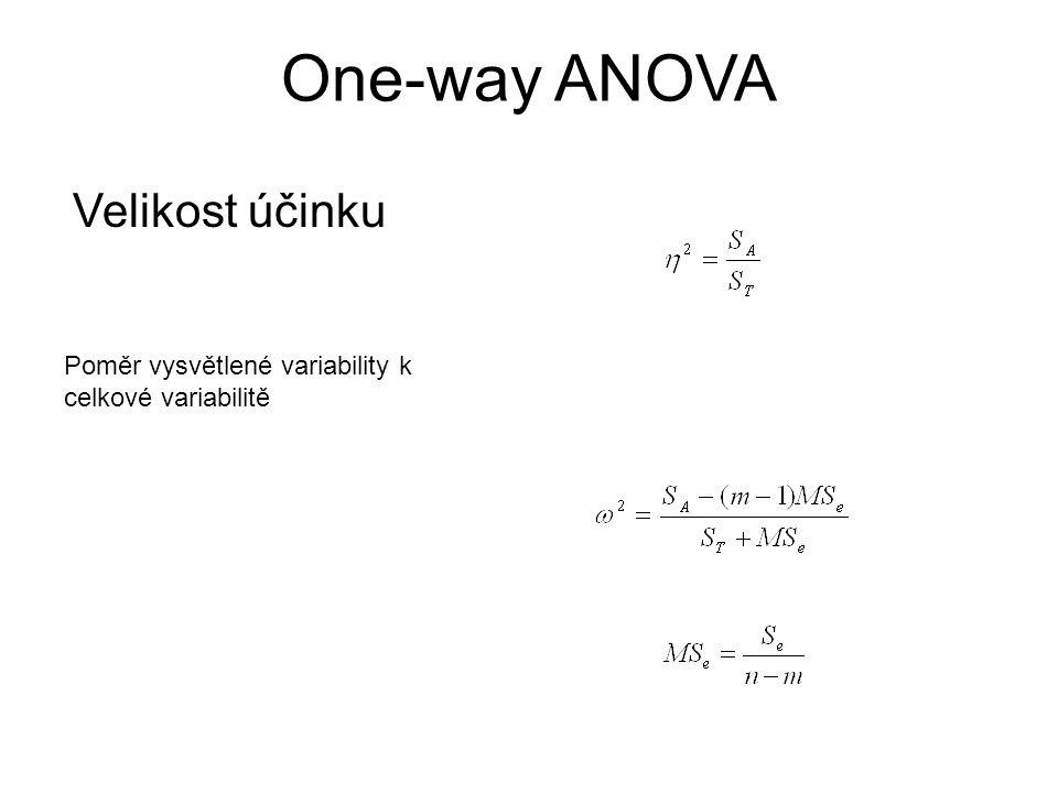 One-way ANOVA Velikost účinku Poměr vysvětlené variability k celkové variabilitě