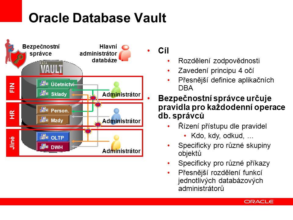 FIN ÚčetnictvíPerson.OLTPDWHSklady Mzdy Administrátor Bezpečnostní správce HR Administrátor Jiné Administrátor Oracle Database Vault Cíl Rozdělení zod