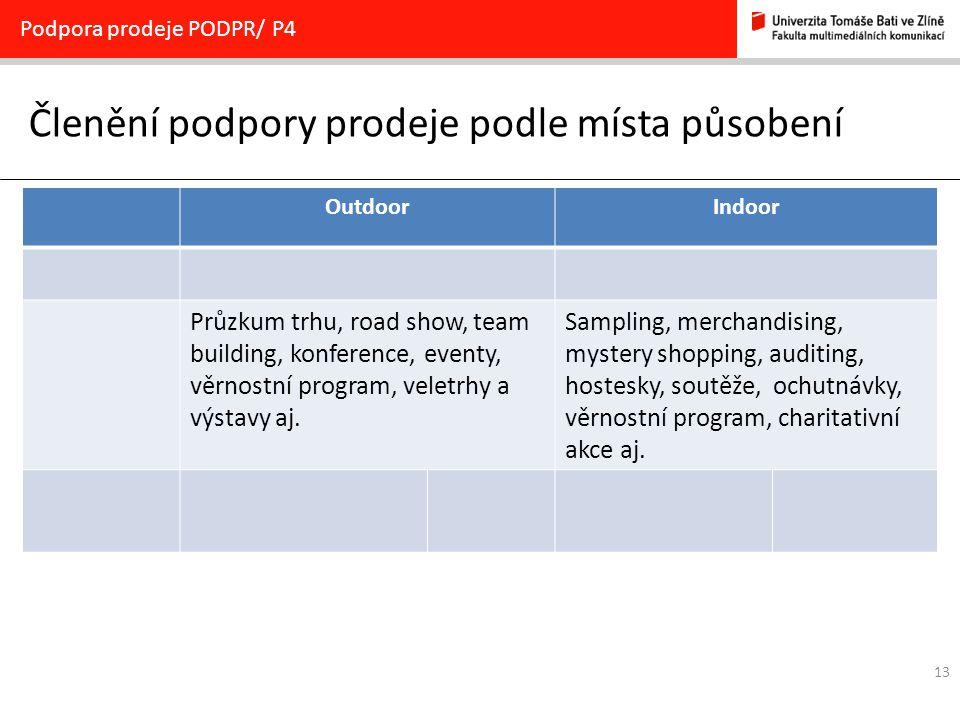 13 Členění podpory prodeje podle místa působení Podpora prodeje PODPR/ P4 OutdoorIndoor Průzkum trhu, road show, team building, konference, eventy, věrnostní program, veletrhy a výstavy aj.