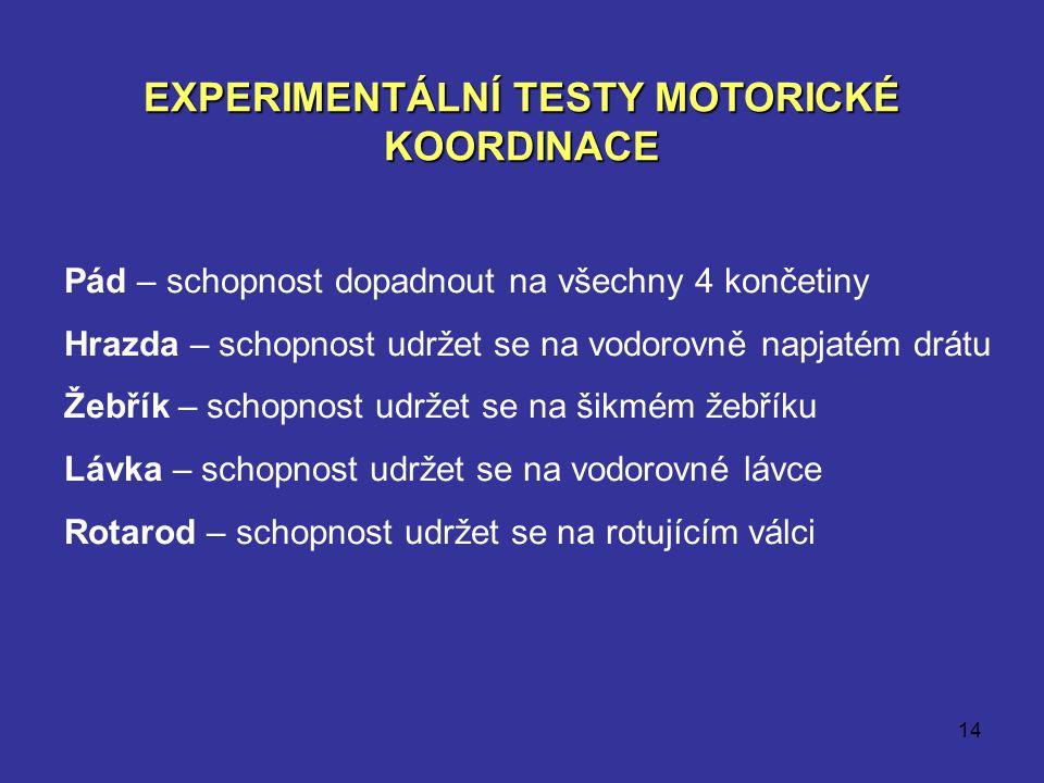 14 EXPERIMENTÁLNÍ TESTY MOTORICKÉ KOORDINACE Pád – schopnost dopadnout na všechny 4 končetiny Hrazda – schopnost udržet se na vodorovně napjatém drátu