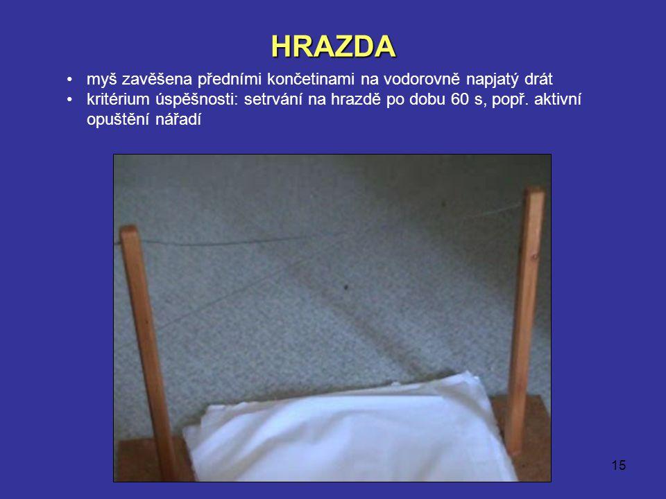 15 HRAZDA myš zavěšena předními končetinami na vodorovně napjatý drát kritérium úspěšnosti: setrvání na hrazdě po dobu 60 s, popř. aktivní opuštění ná