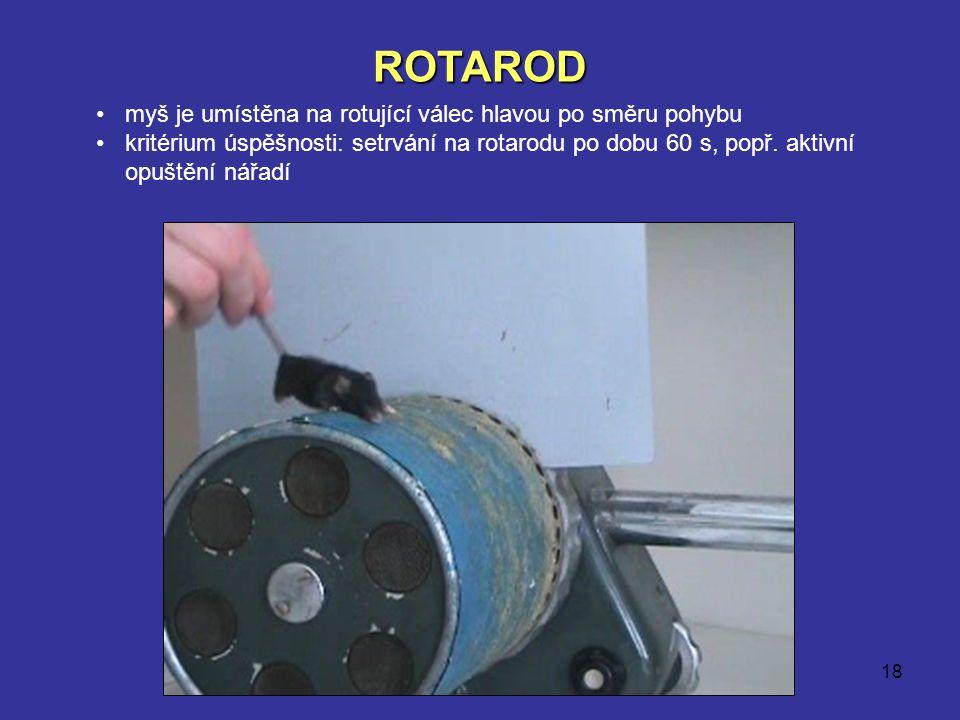 18 ROTAROD myš je umístěna na rotující válec hlavou po směru pohybu kritérium úspěšnosti: setrvání na rotarodu po dobu 60 s, popř. aktivní opuštění ná