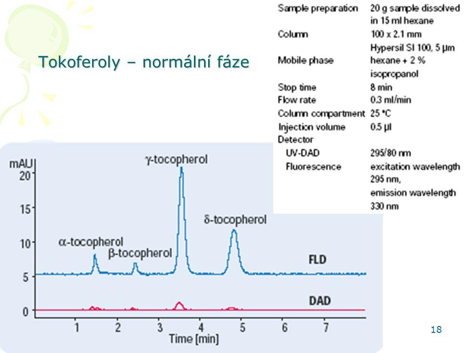HPLC aplikace 18 Tokoferoly – normální fáze