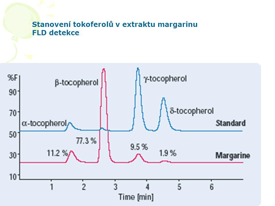 HPLC aplikace 19 Stanovení tokoferolů v extraktu margarinu FLD detekce