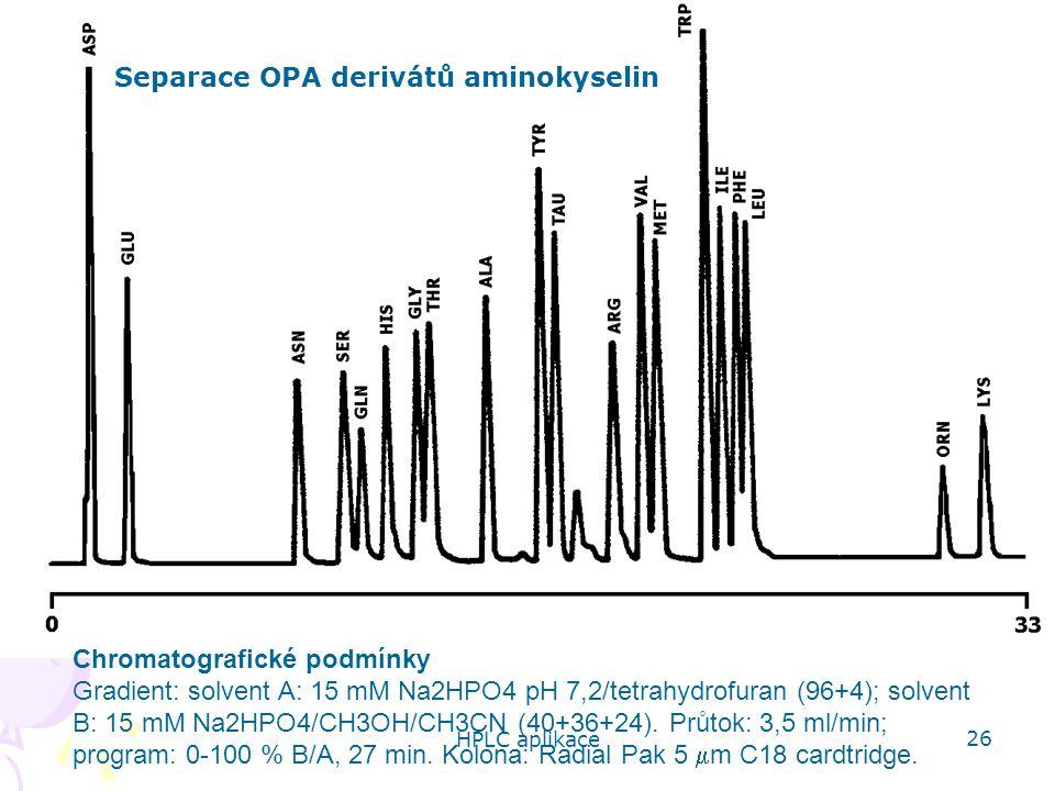 HPLC aplikace 26 Separace OPA derivátů aminokyselin Chromatografické podmínky Gradient: solvent A: 15 mM Na2HPO4 pH 7,2/tetrahydrofuran (96+4); solvent B: 15 mM Na2HPO4/CH3OH/CH3CN (40+36+24).