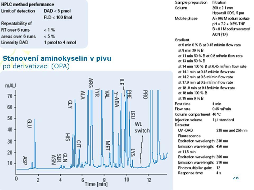 HPLC aplikace 28 Stanovení aminokyselin v pivu po derivatizaci (OPA)