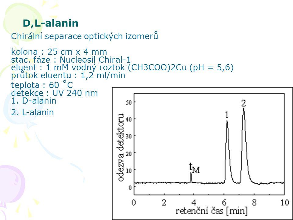 HPLC aplikace 30 Chirální separace optických izomerů kolona : 25 cm x 4 mm stac. fáze : Nucleosil Chiral-1 eluent : 1 mM vodný roztok (CH3COO)2Cu (pH
