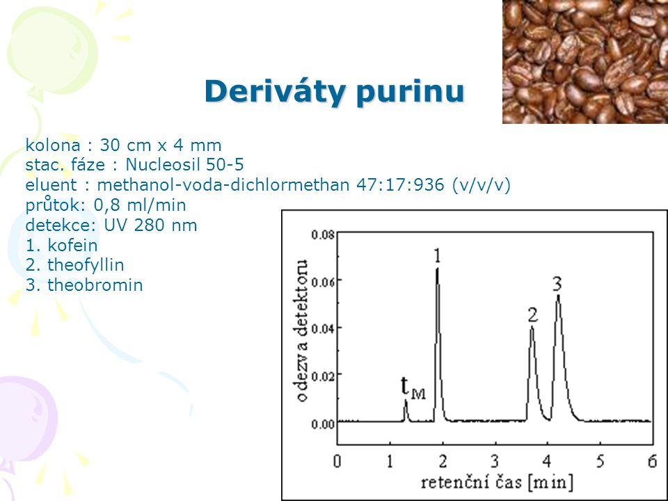 HPLC aplikace 34 Deriváty purinu kolona : 30 cm x 4 mm stac. fáze : Nucleosil 50-5 eluent : methanol-voda-dichlormethan 47:17:936 (v/v/v) průtok: 0,8