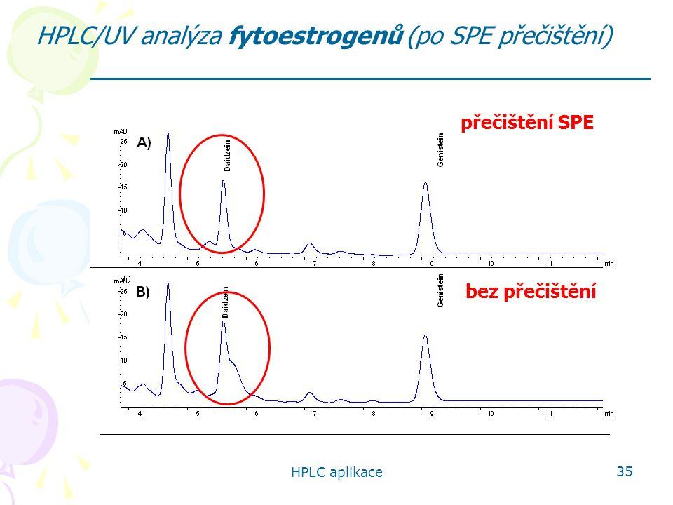 HPLC aplikace 35 HPLC/UV analýza fytoestrogenů (po SPE přečištění) přečištění SPE bez přečištění