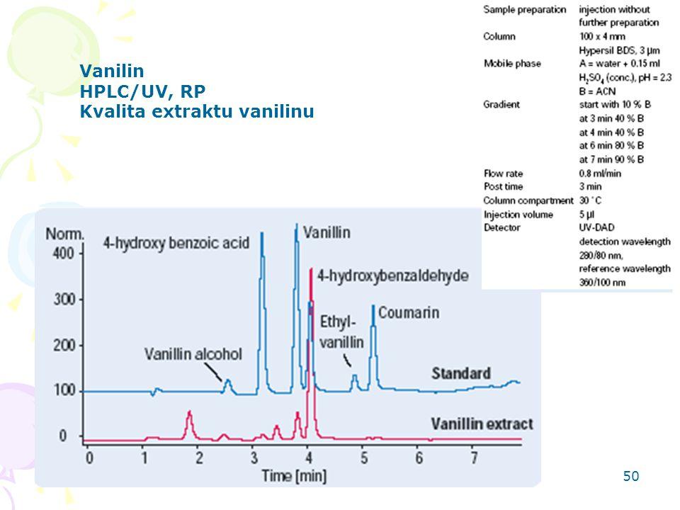HPLC aplikace 50 Vanilin HPLC/UV, RP Kvalita extraktu vanilinu