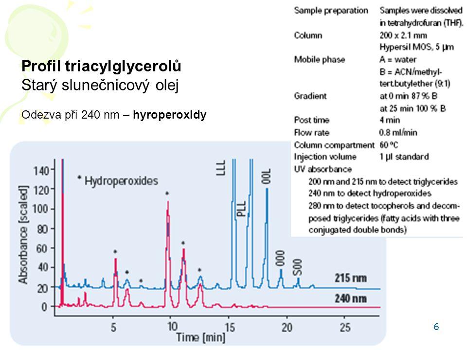 HPLC aplikace 6 Profil triacylglycerolů Starý slunečnicový olej Odezva při 240 nm – hyroperoxidy