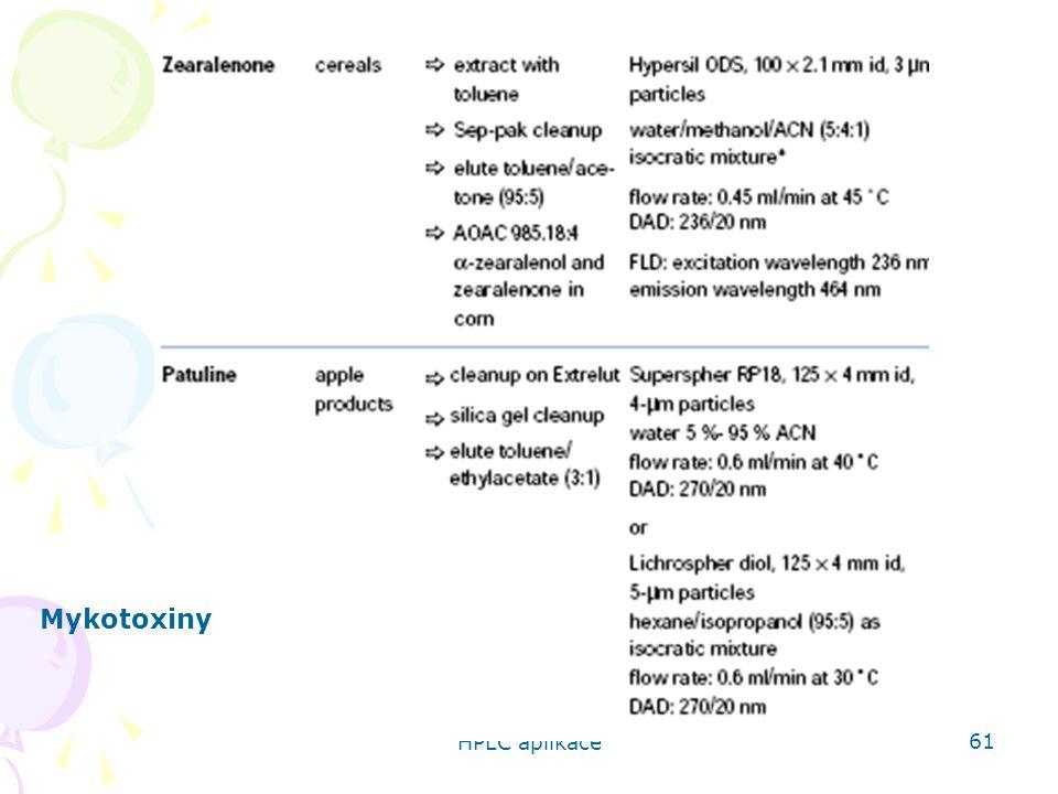 HPLC aplikace 61 Mykotoxiny